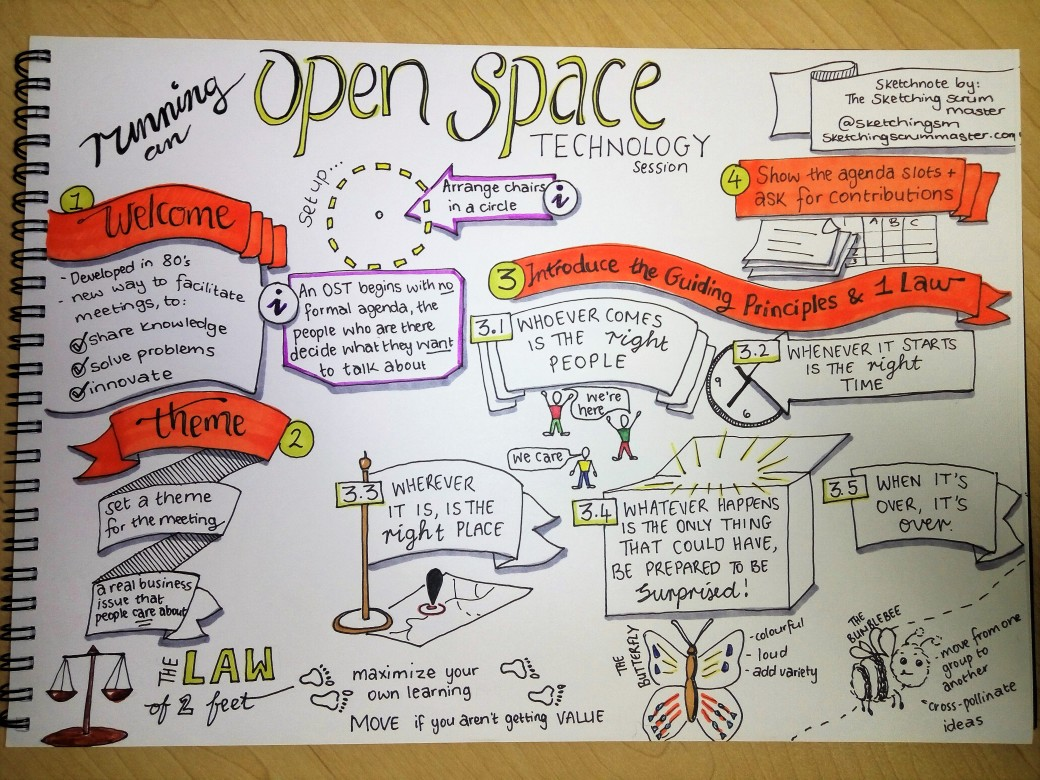 Open Space Tech2