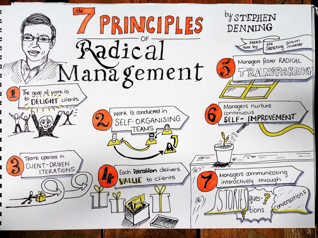 Stephen Denning_Radical Management Principles_2