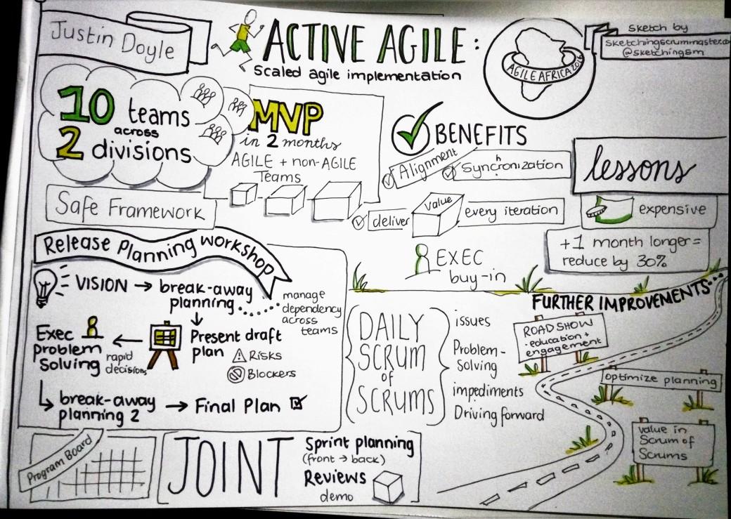 Active Agile.jpg