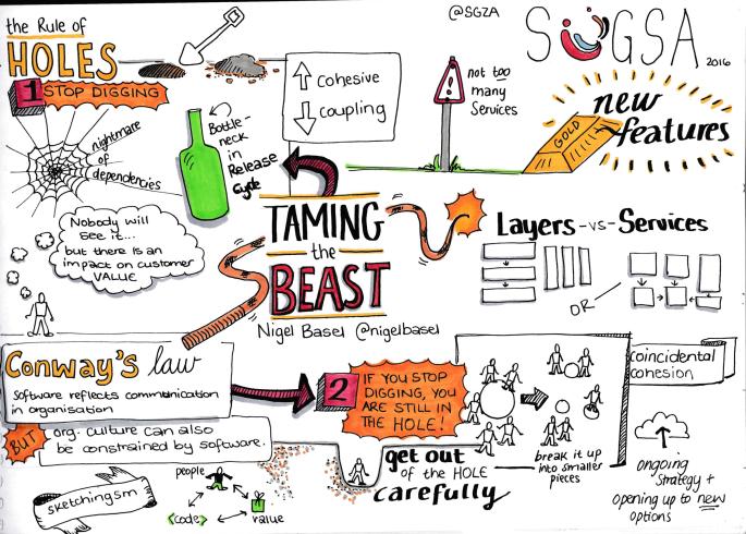 nigel-basel-taming-the-beast
