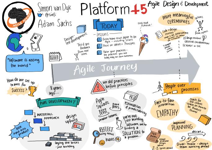 2 Platform 45 - Agile Africa