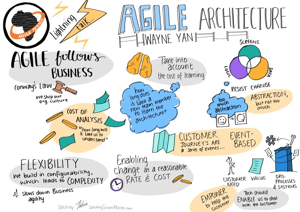 5 Agile Architecture - Wayne Yan