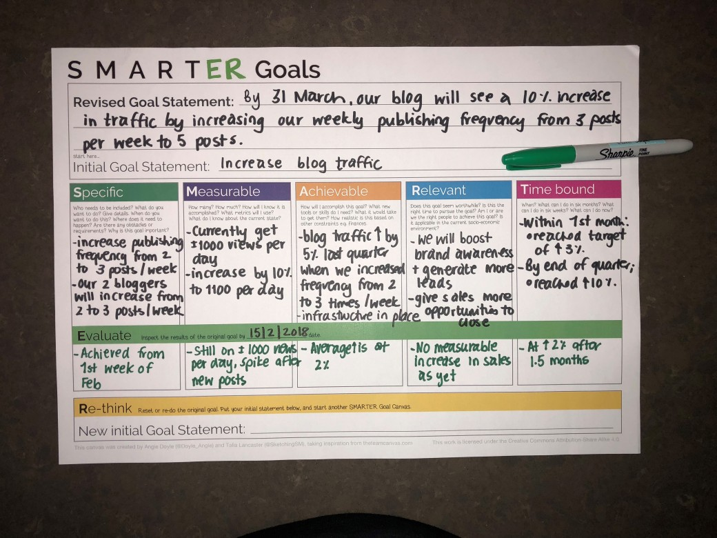 Smart Goals photo for presentation using canvas.jpg